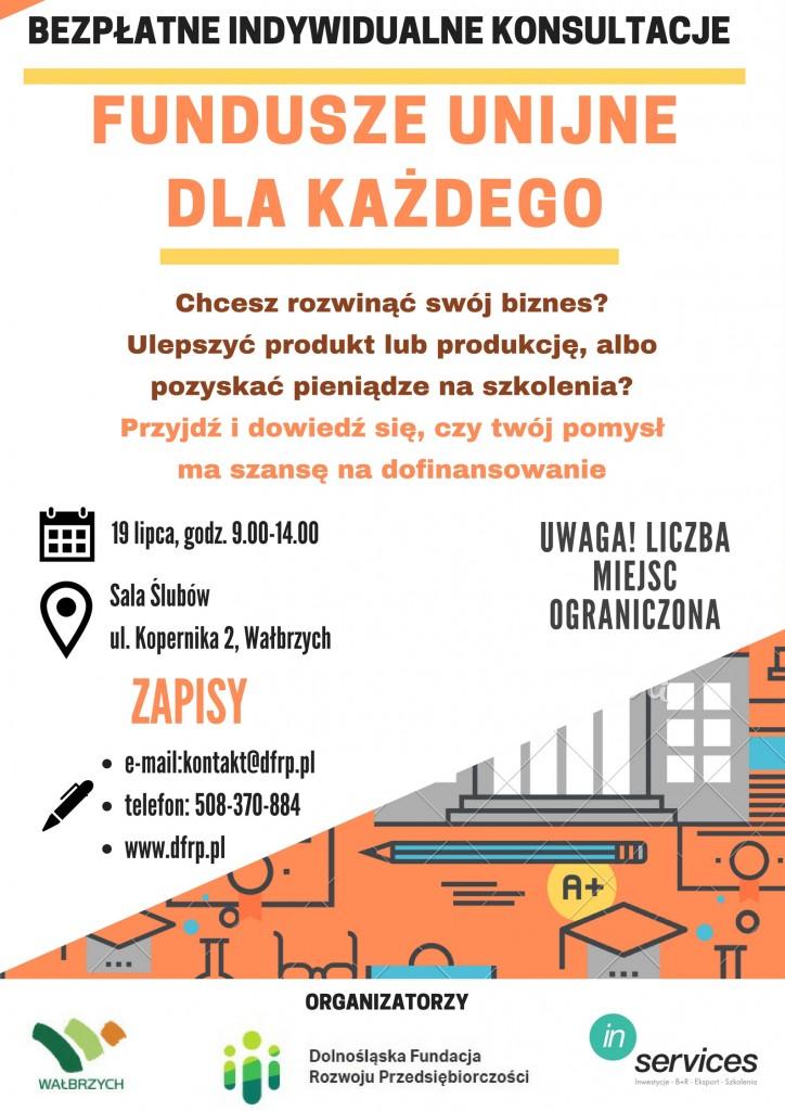 Konsultacje Wałbrzych